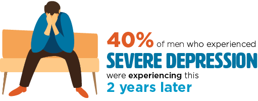 Infographic: 40% of men who experienced severe depression were experiencing this 2 years later