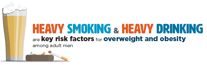 Infographic: Heave smoking and heavy drinking are key risk factors for overweight and obesity among adult men.