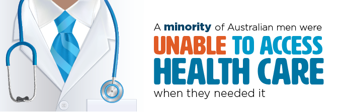 Infographic: A minority of Australian men were unable to access health care when they needed it